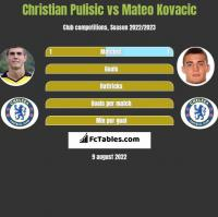 Christian Pulisic vs Mateo Kovacic h2h player stats
