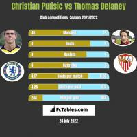 Christian Pulisic vs Thomas Delaney h2h player stats