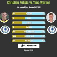 Christian Pulisic vs Timo Werner h2h player stats