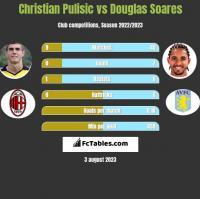 Christian Pulisic vs Douglas Soares h2h player stats