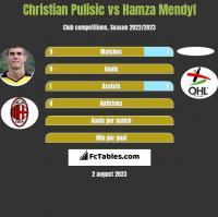 Christian Pulisic vs Hamza Mendyl h2h player stats