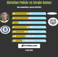 Christian Pulisic vs Sergio Gomez h2h player stats