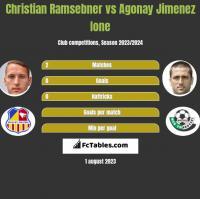 Christian Ramsebner vs Agonay Jimenez Ione h2h player stats