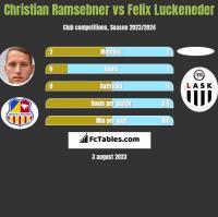 Christian Ramsebner vs Felix Luckeneder h2h player stats
