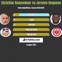 Christian Ramsebner vs Jerome Onguene h2h player stats