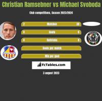 Christian Ramsebner vs Michael Svoboda h2h player stats