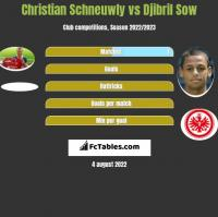 Christian Schneuwly vs Djibril Sow h2h player stats
