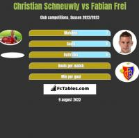 Christian Schneuwly vs Fabian Frei h2h player stats