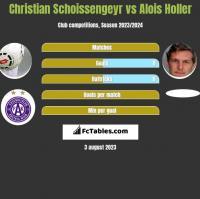 Christian Schoissengeyr vs Alois Holler h2h player stats