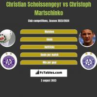Christian Schoissengeyr vs Christoph Martschinko h2h player stats