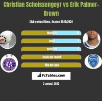 Christian Schoissengeyr vs Erik Palmer-Brown h2h player stats