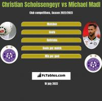Christian Schoissengeyr vs Michael Madl h2h player stats