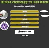 Christian Schoissengeyr vs David Nemeth h2h player stats