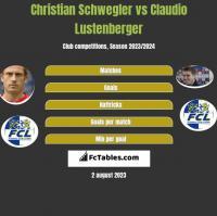 Christian Schwegler vs Claudio Lustenberger h2h player stats