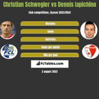 Christian Schwegler vs Dennis Iapichino h2h player stats