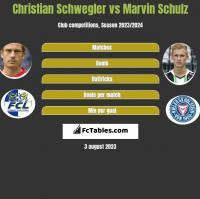 Christian Schwegler vs Marvin Schulz h2h player stats