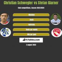 Christian Schwegler vs Stefan Glarner h2h player stats