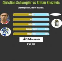 Christian Schwegler vs Stefan Knezevic h2h player stats