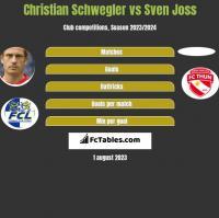 Christian Schwegler vs Sven Joss h2h player stats