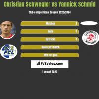 Christian Schwegler vs Yannick Schmid h2h player stats
