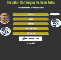 Christian Schwegler vs Dren Feka h2h player stats