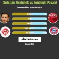 Christian Strohdiek vs Benjamin Pavard h2h player stats