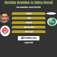 Christian Strohdiek vs Chima Okoroji h2h player stats