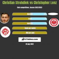 Christian Strohdiek vs Christopher Lenz h2h player stats