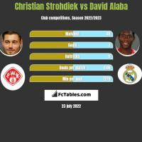 Christian Strohdiek vs David Alaba h2h player stats