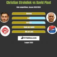 Christian Strohdiek vs David Pisot h2h player stats