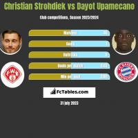 Christian Strohdiek vs Dayot Upamecano h2h player stats