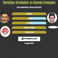 Christian Strohdiek vs Dennis Erdmann h2h player stats