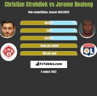 Christian Strohdiek vs Jerome Boateng h2h player stats