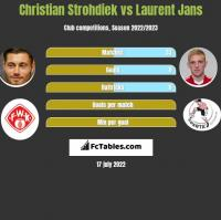Christian Strohdiek vs Laurent Jans h2h player stats