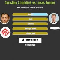Christian Strohdiek vs Lukas Boeder h2h player stats