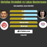Christian Strohdiek vs Lukas Klostermann h2h player stats