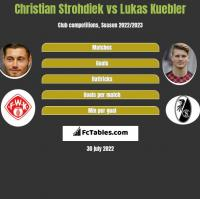 Christian Strohdiek vs Lukas Kuebler h2h player stats