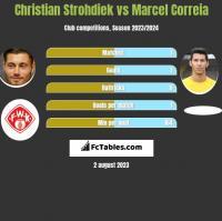 Christian Strohdiek vs Marcel Correia h2h player stats