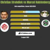 Christian Strohdiek vs Marcel Halstenberg h2h player stats