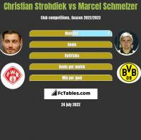 Christian Strohdiek vs Marcel Schmelzer h2h player stats