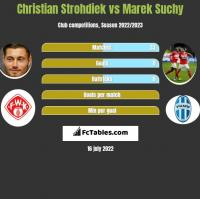 Christian Strohdiek vs Marek Suchy h2h player stats