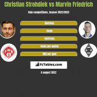 Christian Strohdiek vs Marvin Friedrich h2h player stats