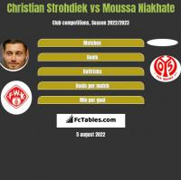 Christian Strohdiek vs Moussa Niakhate h2h player stats