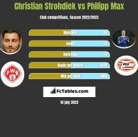 Christian Strohdiek vs Philipp Max h2h player stats