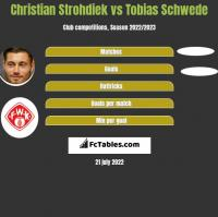 Christian Strohdiek vs Tobias Schwede h2h player stats