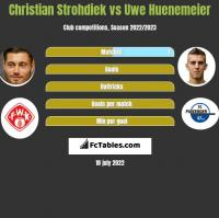 Christian Strohdiek vs Uwe Huenemeier h2h player stats