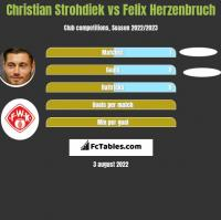 Christian Strohdiek vs Felix Herzenbruch h2h player stats