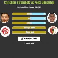 Christian Strohdiek vs Felix Uduokhai h2h player stats