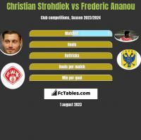 Christian Strohdiek vs Frederic Ananou h2h player stats