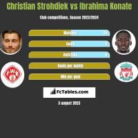 Christian Strohdiek vs Ibrahima Konate h2h player stats